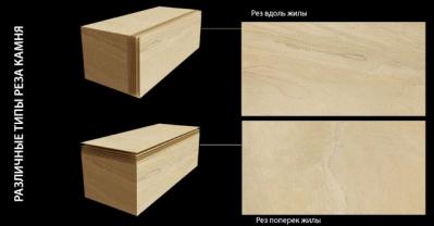 Различие между продольным и поперечным резами мраморных и гранитных слэбов (плит)